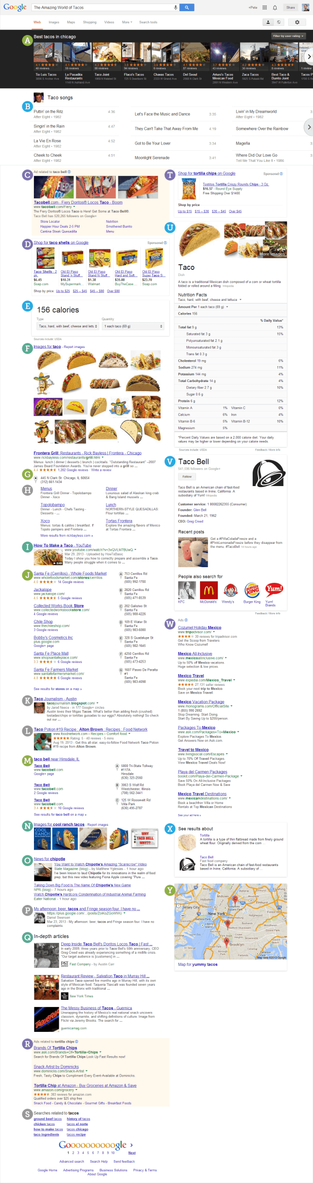example google serps