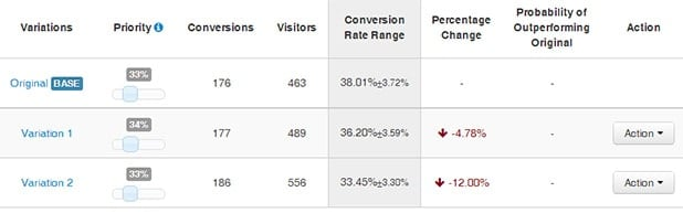 leadpages stats