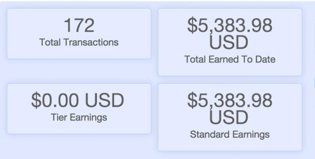 Blackhat SEO earnings so far