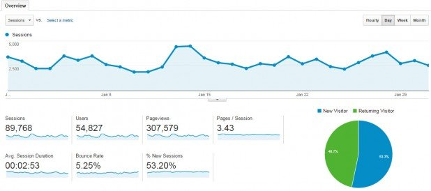 analytics-traffic