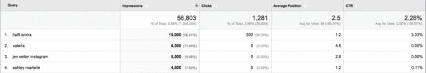 matthew google analytics seo dashboard