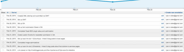 Screenshot from one of my local SEO client's account