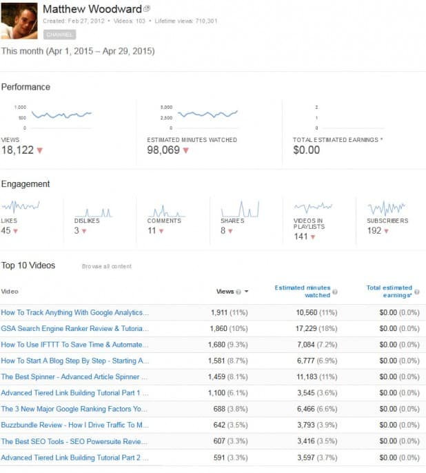 youtube-stats