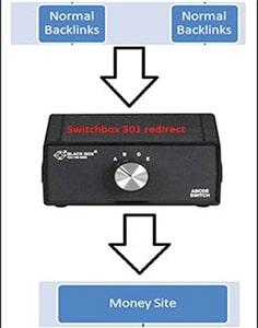switchbox