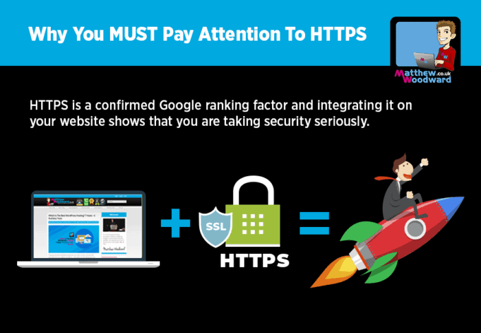 https security