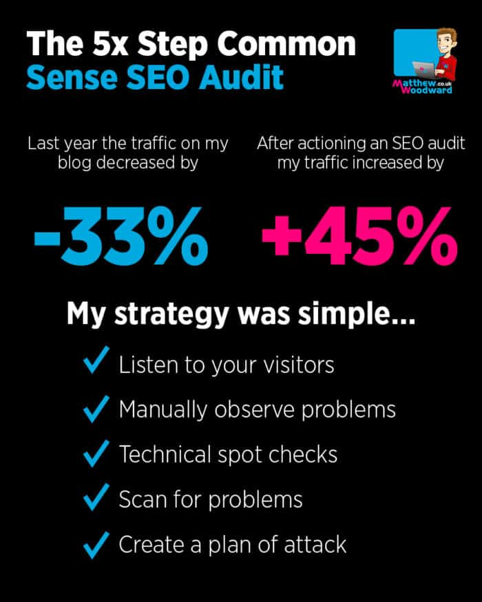 seo audit process